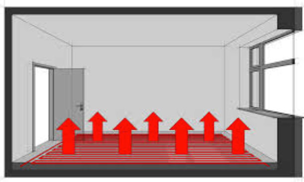 underfloor heating heat diagram